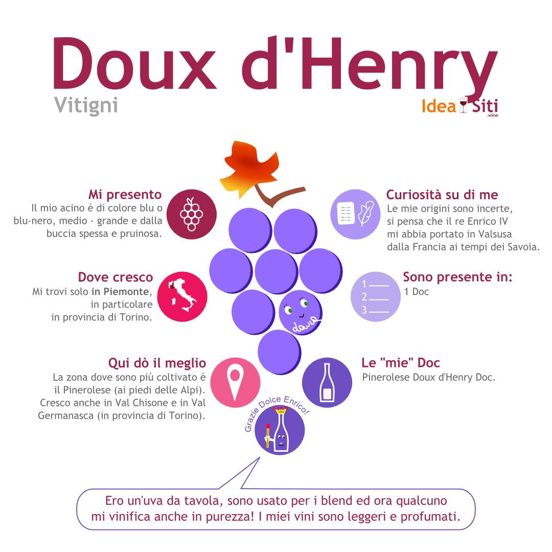 Doux d'Henry infografica vitigno piemontese