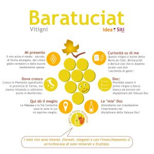 bratuciat vitigno valsusa